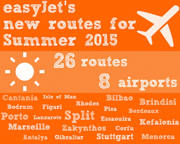 easyJet's new routes