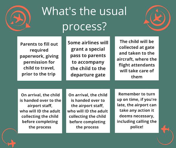 process for parents