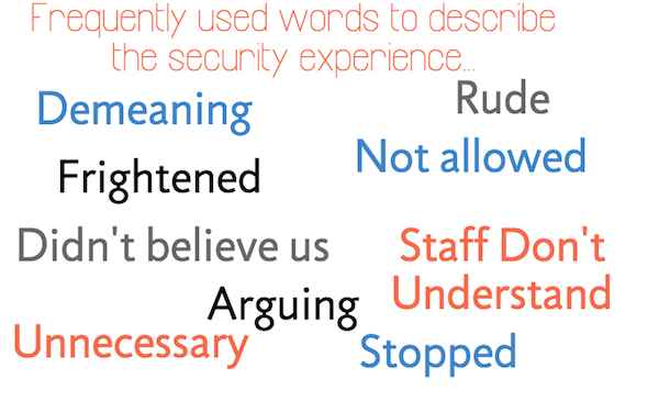 words used by our respondents about their experiences of flying with diabetes included demeaning, frightened, staff don't understand and rude