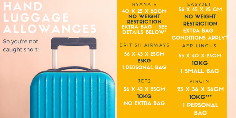 Hand luggage allowances for airlines such as easyJet, Ryanair, Aer Lingus and BA