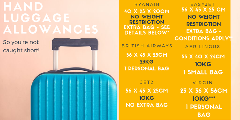 Hand Luggage restrictions
