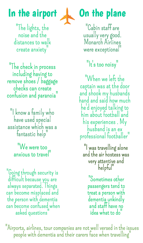 Experiences of travelling through airports with dementia