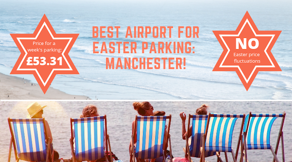 Cost of Manchester Parking at Easter