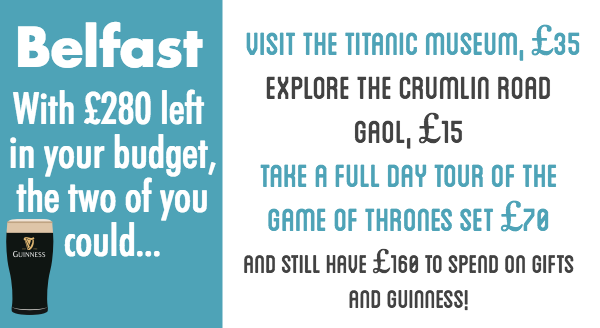 Still enjoy plenty of activities on your trip to Belfast, like visiting the Titanic museum and the Game of Thrones set, all within your £300 budget