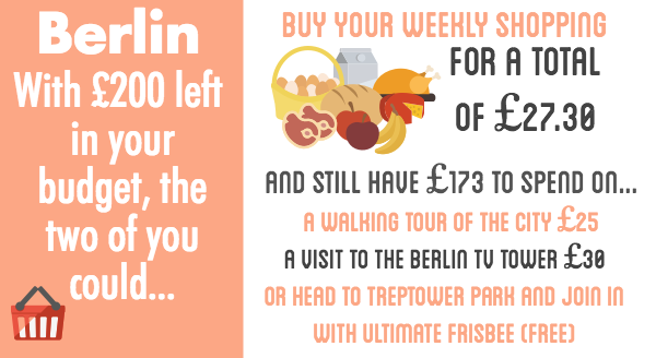 You could do a food shop and a selection of tours on your trip to Berlin for under £200