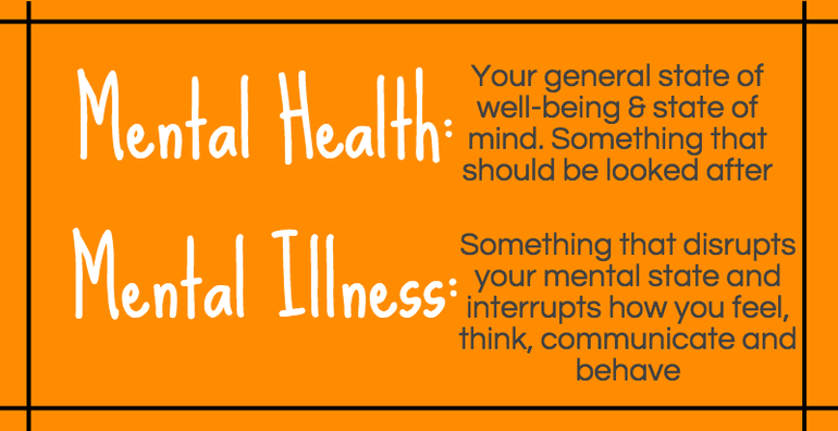 The difference between the meaning of Mental Health and Mental Illness