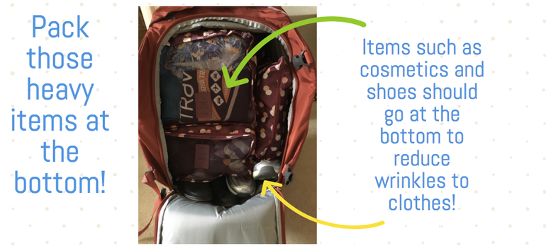 pack heavier items at the bottom of your  luggage to avoid further creasing your clothes.