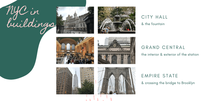Buildings of interest in New York including Brooklyn Bridge and Grand Central Station