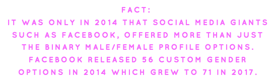 fact: social media profiles only changed from binary options from 2014