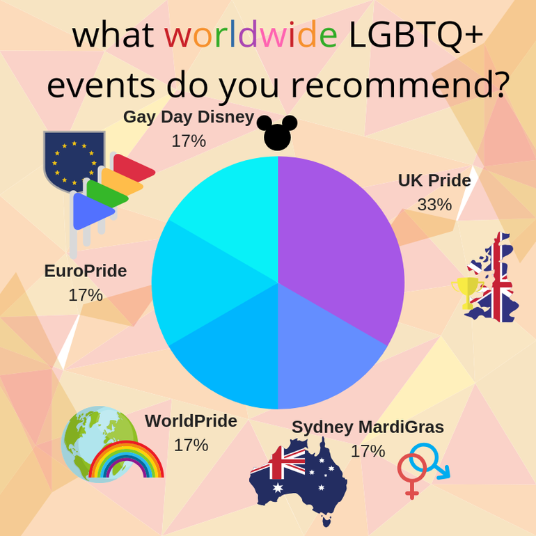 RECOMMENDED-WORLDWIDE-LGBTQ-EVENTS