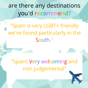 spain recommended LGBTQ holiday destination